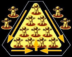 признак финансовой пирамиды